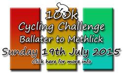 Ballater to Methlick Cycling Challenge